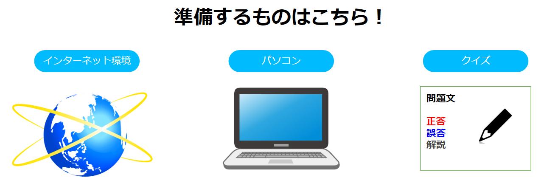問題作成フォーム_learningBOX