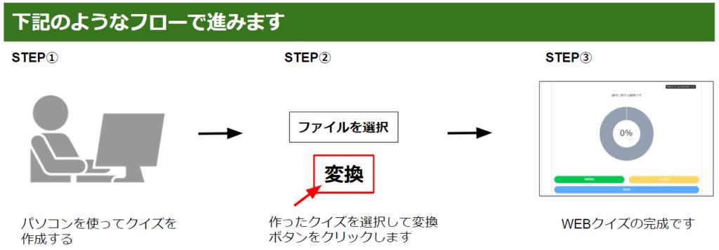 WEBクイズ-簡単作成