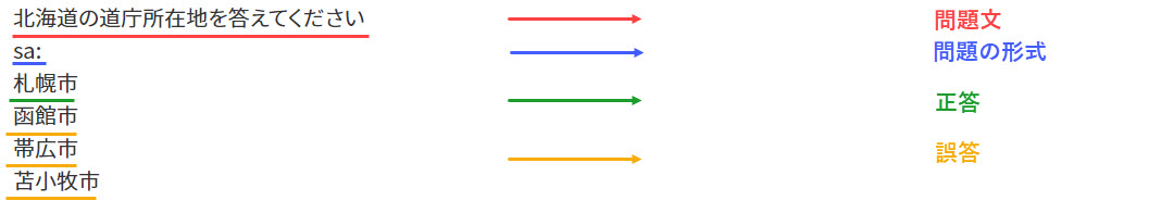 QuizGenerator-解説機能
